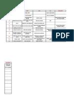 339664925-01-Excel-Shortcut-Keys-xlsx