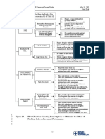 Flow chart for selecting options.pdf