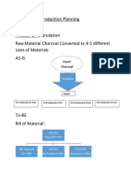 PP process flow CC_RT.docx