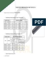 Caracteristiques_composants_TUCAL-2.pdf