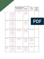 DRRR Act#1 Community Profile Data Sheet.docx