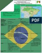 Brasil información básica
