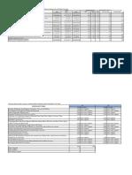 pdrb jateng pdf