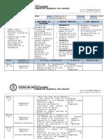 Planeacióntecnologíaeinformática05-01-2020.docx