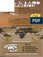 INFOGRAPH soil and land pollution