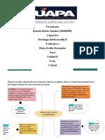 TAREA II DE DESARROLLO 2