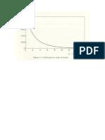 Gráfico de subtração de ruído