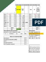 Basics of Capital Budgeting