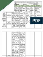 Plano de Ensino Geografia 8º - Alinhado à BNCC - COMAGS - 2020