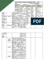 Plano de Ensino Geografia 7º - Alinhado à BNCC - COMAGS - 2020