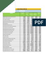 Precios NUTRIRTE marzo 2019 (nutricion)(2).pdf