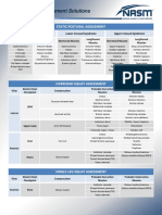 nasm-cpt_assessment_solutions_table_cpt6-update.pdf