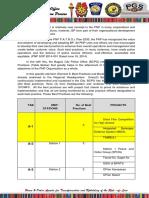 Best Practice reviewer.docx