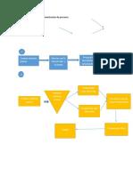 Caso práctico unidad 1  administracion de procesos