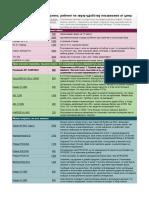 Рейтинг недорогих наушников.pdf