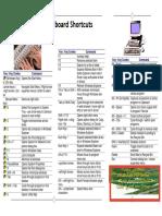 keyboard-shortcuts-trifold.pdf