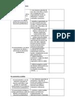 indicadores con contenidos de 1ro.docx