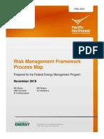 Risk Management Framework Process Map