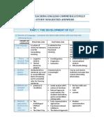 MODULE 2 SELF-STUDY SUGGESTED ANSWERS.pdf