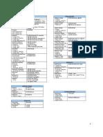 TICKLER-PRINT pedia.pdf