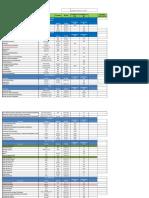 Inventario Reactivos Actualizado.xlsx