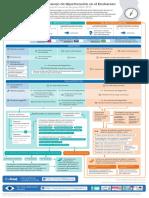 hypertension_pregnancy_web_esp_v5.pdf