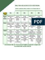 dieta-vegetarianal-imprimir.pdf