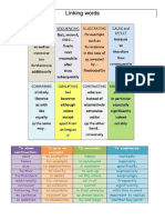 LINKING_WORDS_AND_ESSAY_STRUCTURE