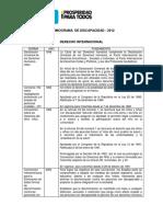 NORMOGRAMA  DE DISCAPACIDAD 2012