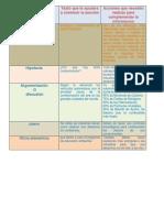 SanchezHernandez_MariaIsabel_ M5S3_Estructura y elementos.docx