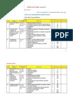 planificare-Stiinte-ale-naturii-clasa-4-varianta-Pitila_Mihailescu-Aramis.docx