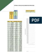 Algoritmo para el cálculo del grosor de las pistas (PCB)