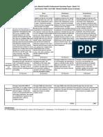 cjcu 438 mental health professional interview paper rubric