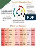los 6 sombreros y la matris morfologica.pptx