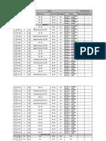 7. Data parameter ruangan B 15