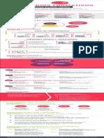 Infografico_SerieReformaEnsinoMedio_ItinerariosFormativos