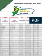 Tabela de Óleo para Transmissão  - Cab