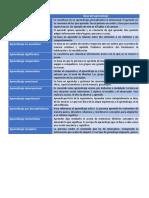 TIPOS DE APRENDIZAJE.docx