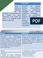 Ergonomia SeH y NOMs.pptx