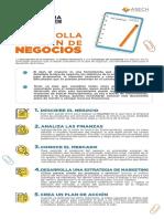 5c6c0bf89b5f9_Tips Desarrolla tu plan de negocios-infografía