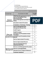ISO 20000 Requirements by process (blank template).xlsx