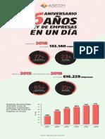 5c50b67cd441c_6años-empresasenundia-infografia (1)