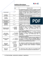synthese_symboles__061016.pdf