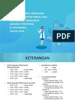 00. IPKM INDONESIA