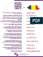 Infografic recrutare IT-isti