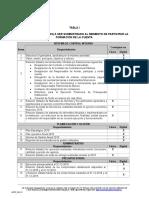 TABLA (FORMACIÓN DE  LA CUENTA 2019).doc