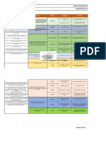 SEGEMIND-CAR-SIG-001 Política vs. Objetivos y Metas OK.xlsx