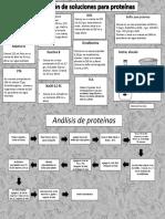 Preparación de soluciones para proteínas trabajo.pptx