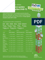 Termíny přechodu na DVB-T2 v Jihočeském kraji