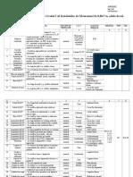RT1-10 Revizia Tehnica De Gradul 1 a instalatiilor de conexiuni de 0,8 kV in celule de zid (ANUAL)